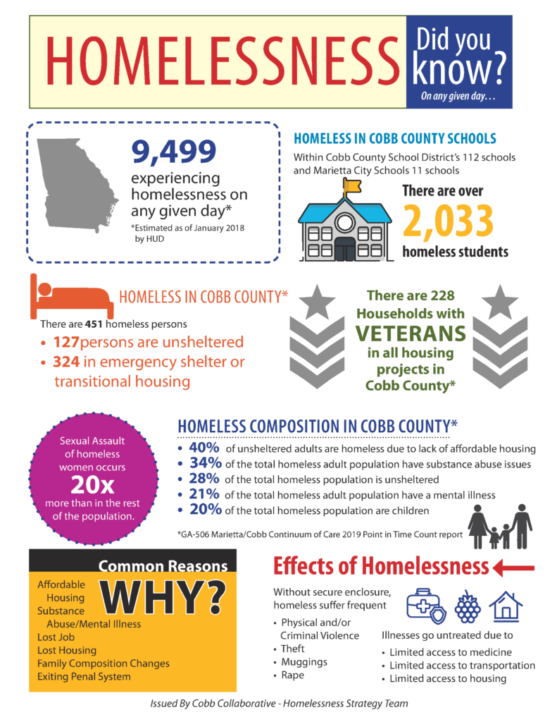 Infographic_Homelessness 2019 (1)